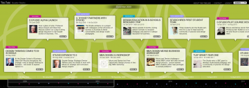 Dynamic new timeline tells story of Sauder Studio
